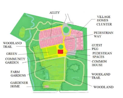 Conservation Community Plan Pendergrast Farm Conservation Community